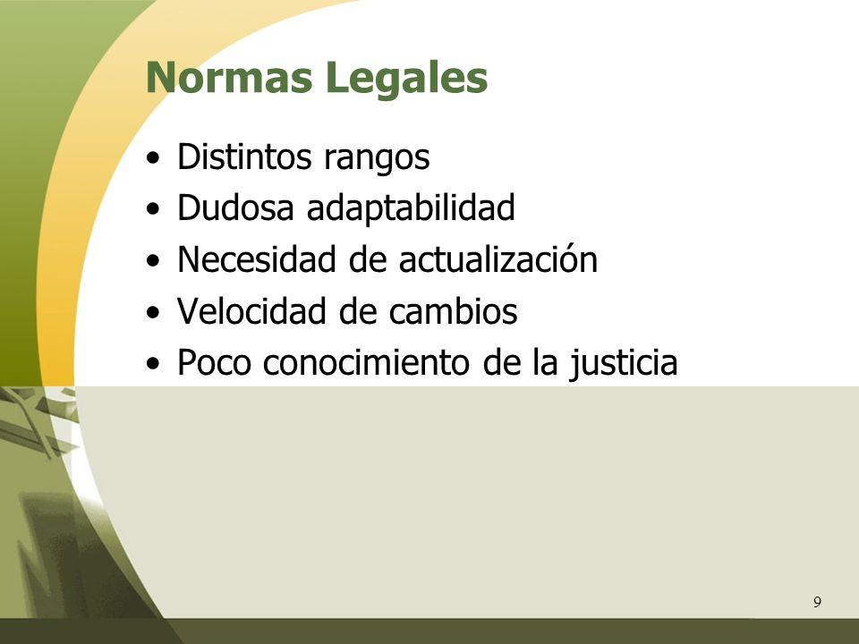 9 Normas Legales Distintos rangos Dudosa adaptabilidad Necesidad de actualización Velocidad de cambios Poco conocimiento de la justicia