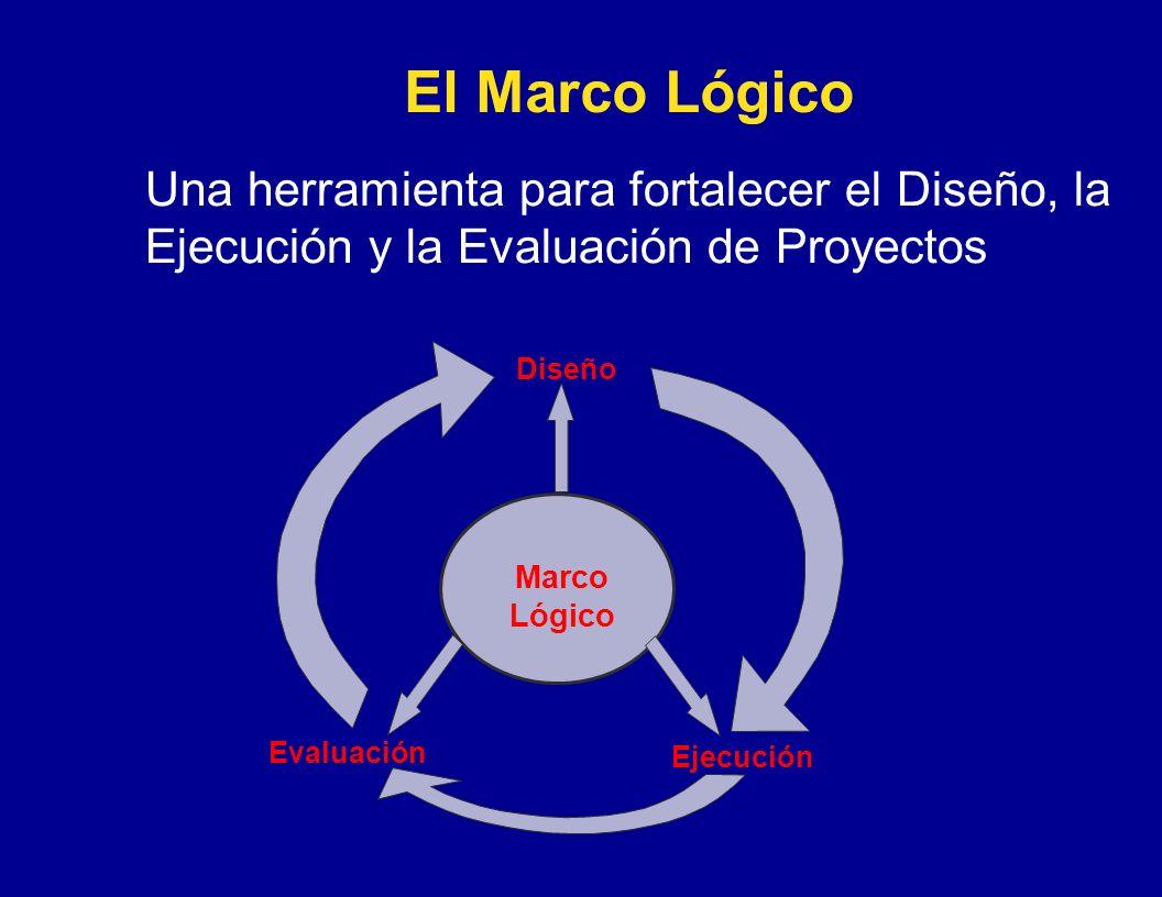 Una herramienta para fortalecer el Diseño, la Ejecución y la Evaluación de Proyectos El Marco Lógico Marco Lógico Diseño Evaluación Ejecución