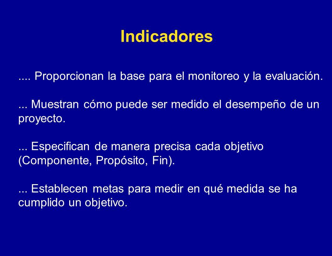 Indicadores.... Proporcionan la base para el monitoreo y la evaluación.... Muestran cómo puede ser medido el desempeño de un proyecto.... Especifican