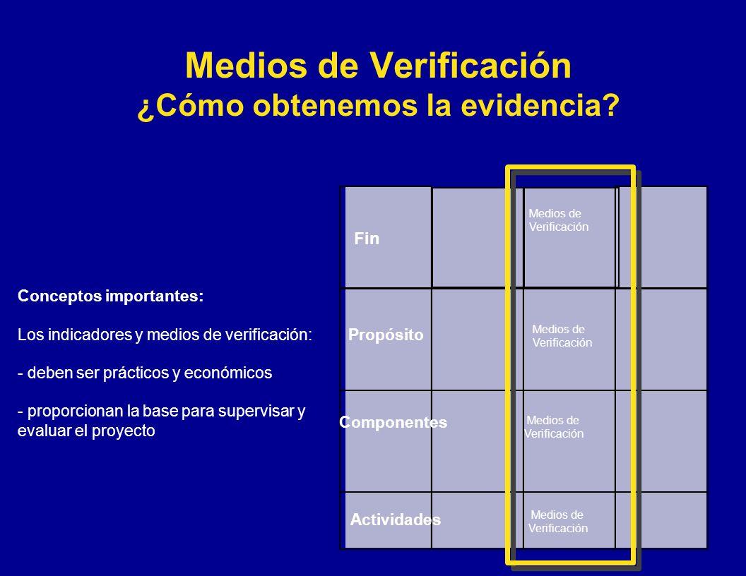 Medios de Verificación ¿Cómo obtenemos la evidencia? Fin Propósito Componentes Actividades Medios de Verificación Conceptos importantes: Los indicador