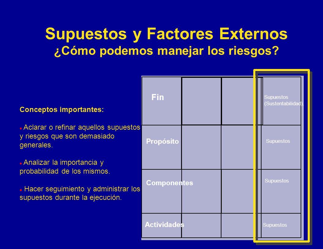 Supuestos y Factores Externos ¿Cómo podemos manejar los riesgos? Conceptos importantes: l Aclarar o refinar aquellos supuestos y riesgos que son demas