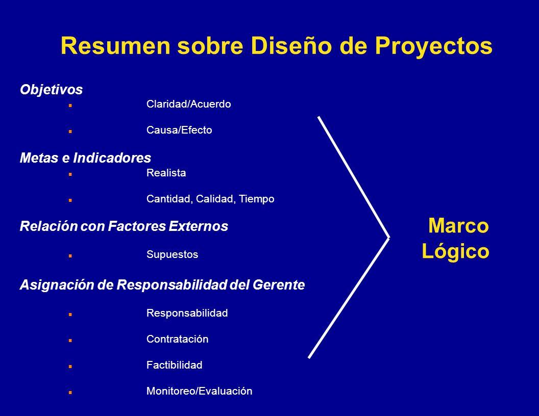 Resumen sobre Diseño de Proyectos Objetivos n Claridad/Acuerdo n Causa/Efecto Metas e Indicadores n Realista n Cantidad, Calidad, Tiempo Relación con