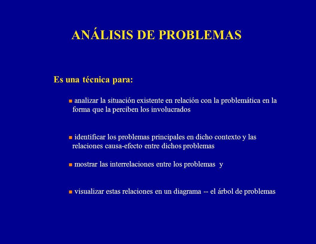 ANÁLISIS DE PROBLEMAS Es una técnica para: n analizar la situación existente en relación con la problemática en la forma que la perciben los involucra