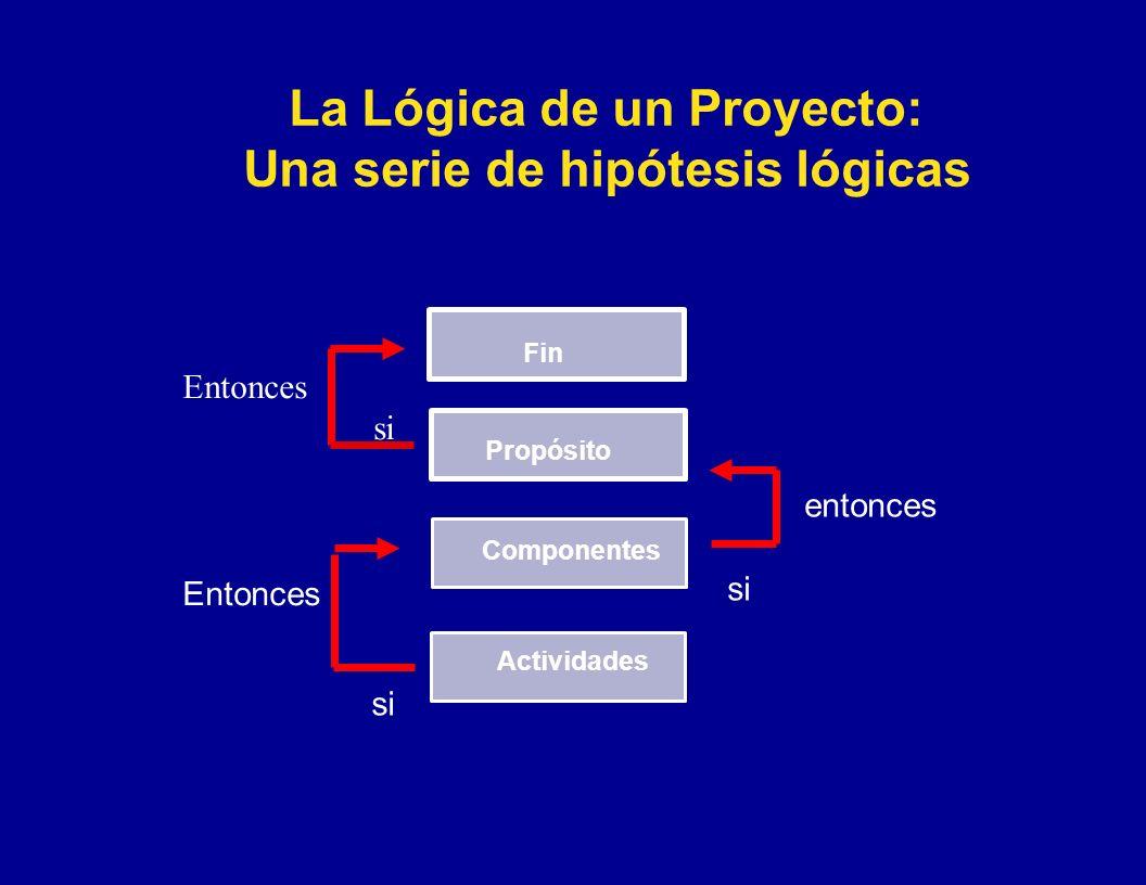 Entonces si La Lógica de un Proyecto: Una serie de hipótesis lógicas Fin Propósito Componentes Actividades entonces si Entonces