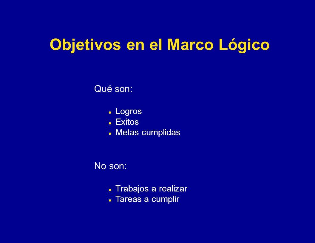 Objetivos en el Marco Lógico Qué son: Logros Exitos Metas cumplidas No son: Trabajos a realizar Tareas a cumplir