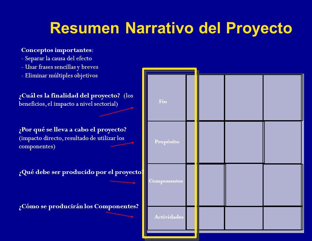 Resumen Narrativo del Proyecto Fin Propósito Componentes Actividades Conceptos importantes: - Separar la causa del efecto - Usar frases sencillas y br