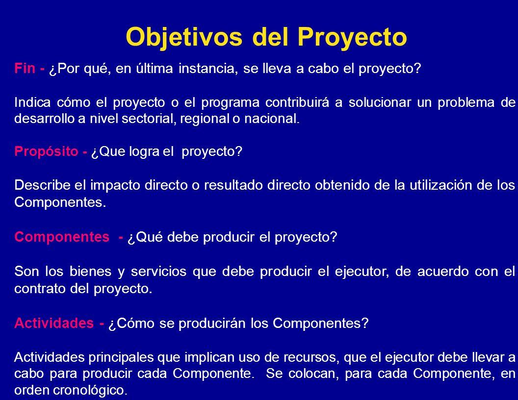 Objetivos del Proyecto Fin - ¿Por qué, en última instancia, se lleva a cabo el proyecto? Indica cómo el proyecto o el programa contribuirá a soluciona