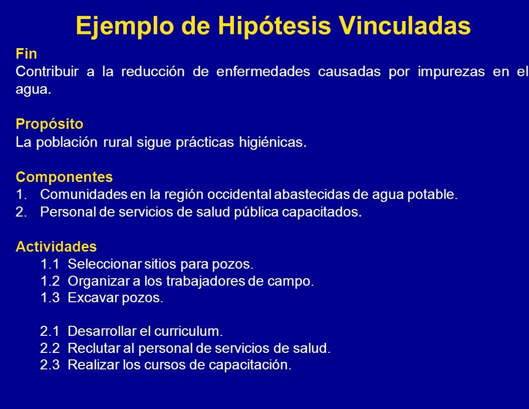 Ejemplo de Hipótesis Vinculadas Fin Contribuir a la reducción de enfermedades causadas por impurezas en el agua. Propósito La población rural sigue pr