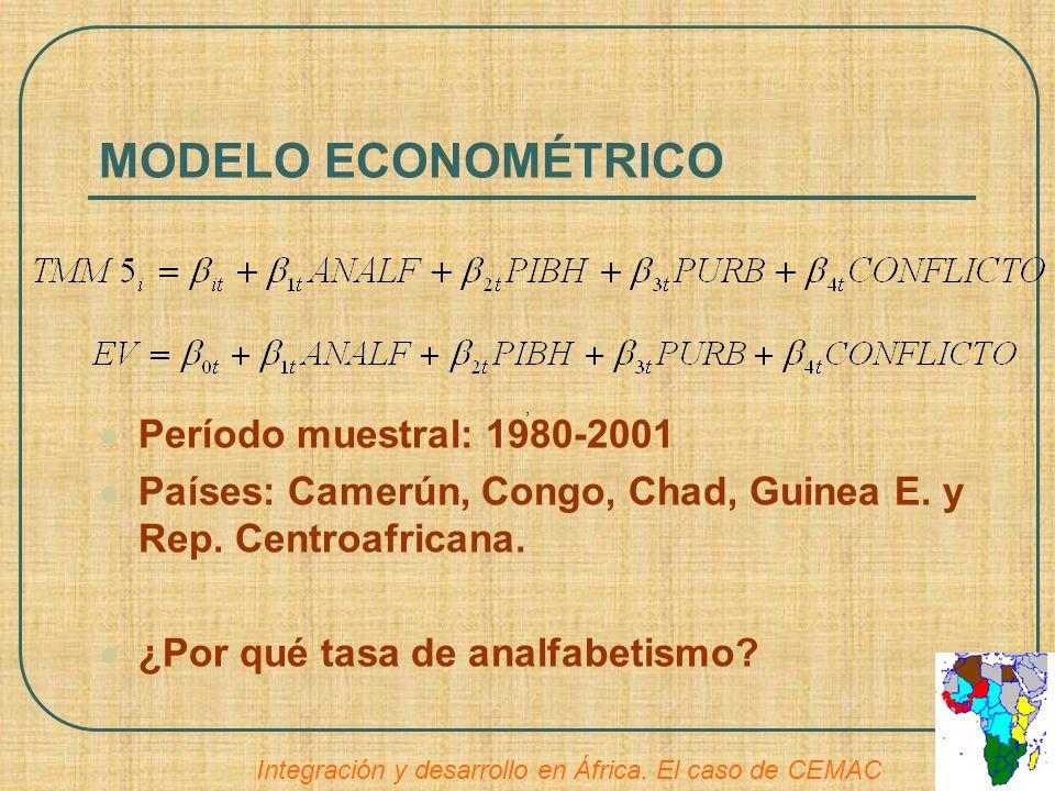 MODELO ECONOMÉTRICO Período muestral: 1980-2001 Países: Camerún, Congo, Chad, Guinea E. y Rep. Centroafricana. ¿Por qué tasa de analfabetismo? Integra