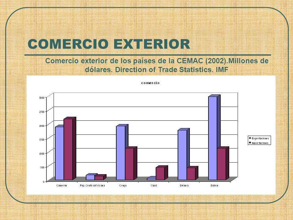 COMERCIO EXTERIOR Comercio exterior de los países de la CEMAC (2002).Millones de dólares. Direction of Trade Statistics. IMF
