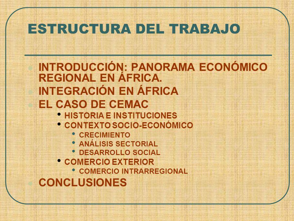 ESTRUCTURA DEL TRABAJO INTRODUCCIÓN: PANORAMA ECONÓMICO REGIONAL EN ÁFRICA. INTEGRACIÓN EN ÁFRICA EL CASO DE CEMAC HISTORIA E INSTITUCIONES CONTEXTO S