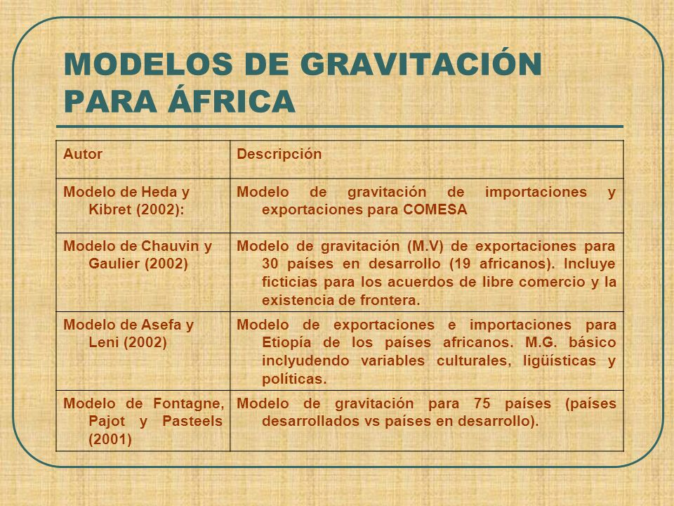 MODELOS DE GRAVITACIÓN PARA ÁFRICA AutorDescripción Modelo de Heda y Kibret (2002): Modelo de gravitación de importaciones y exportaciones para COMESA