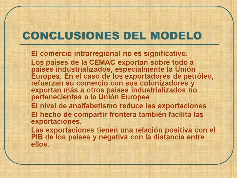 CONCLUSIONES DEL MODELO El comercio intrarregional no es significativo. Los países de la CEMAC exportan sobre todo a países industrializados, especial