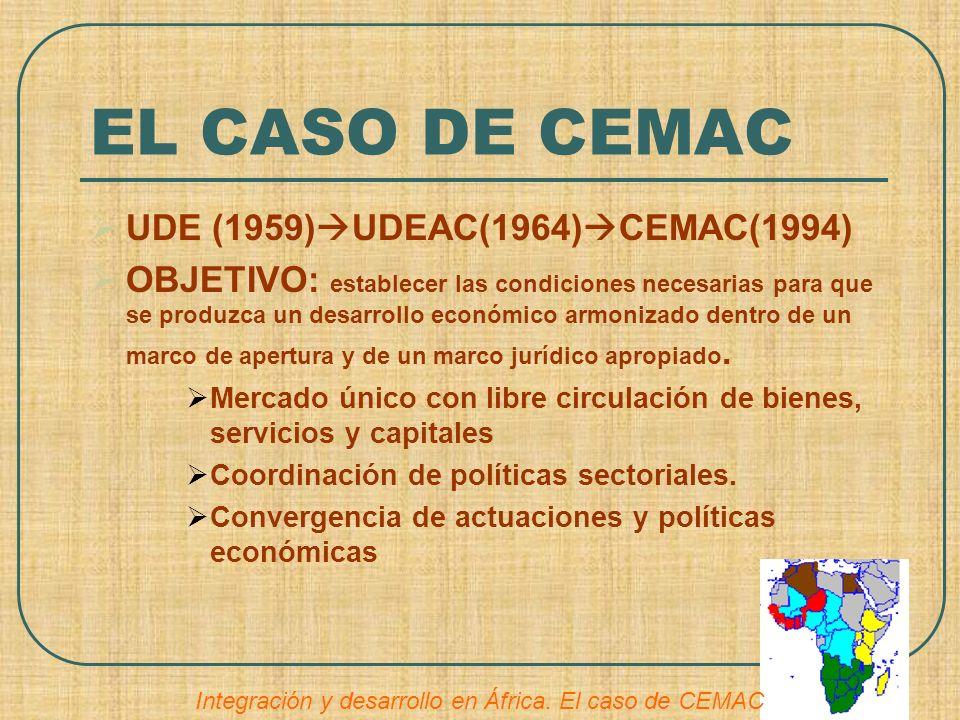 EL CASO DE CEMAC UDE (1959) UDEAC(1964) CEMAC(1994) OBJETIVO: establecer las condiciones necesarias para que se produzca un desarrollo económico armon