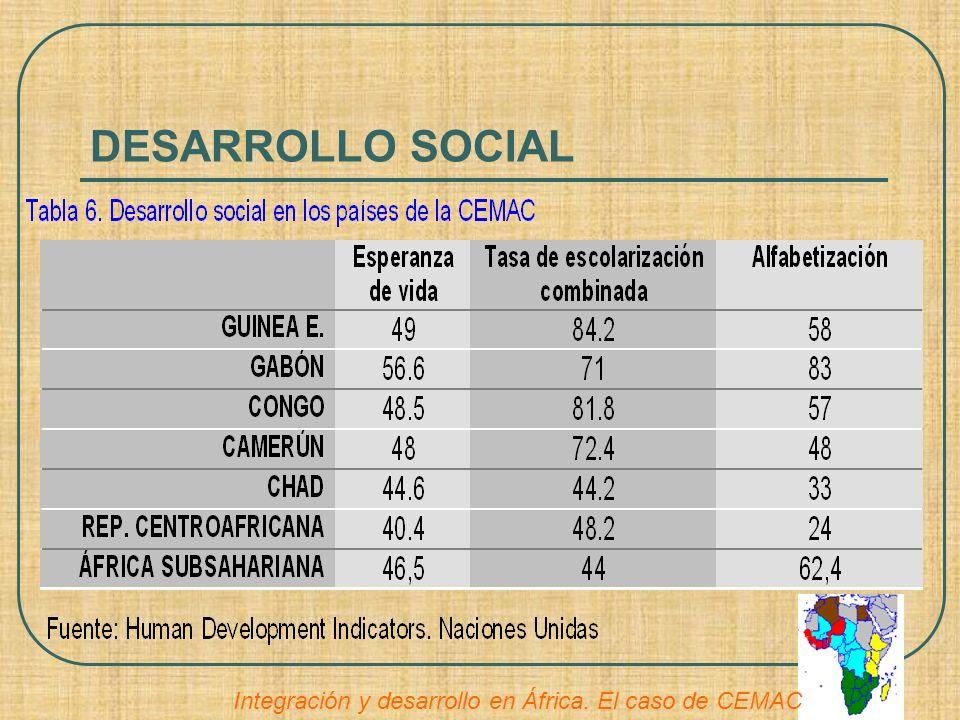 COMERCIO INTRARREGIONAL Fuente: Banco Africano de Desarrollo.