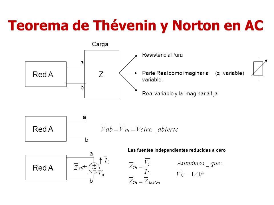Teorema de Thévenin y Norton en AC Red AZ Carga a b Resistencia Pura Parte Real como imaginaria variable. (z L variable) Real variable y la imaginaria