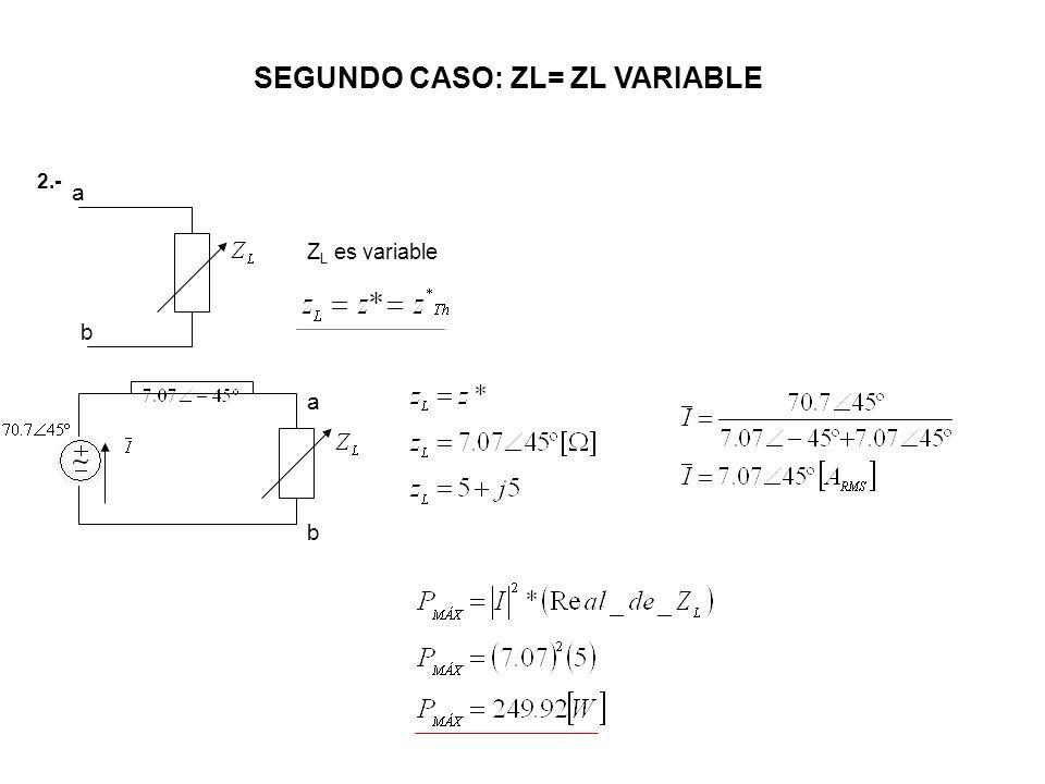Z L es variable 2.- a b a b SEGUNDO CASO: ZL= ZL VARIABLE