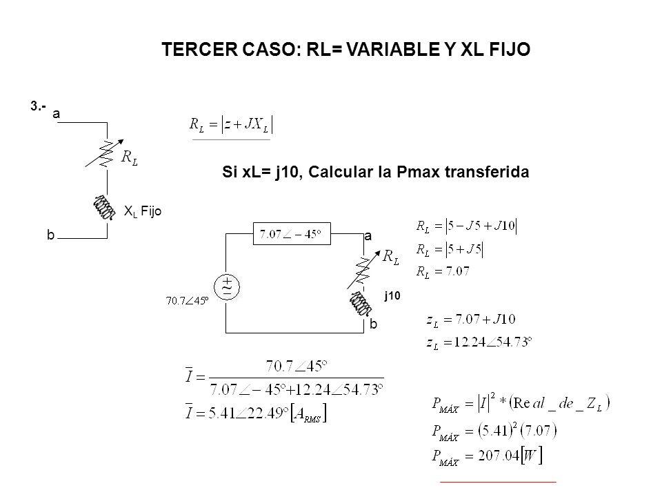 a 3.- X L Fijo a b Si xL= j10, Calcular la Pmax transferida TERCER CASO: RL= VARIABLE Y XL FIJO b j10