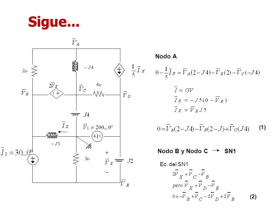 Sigue... Nodo A (1) Nodo B y Nodo CSN1 (2) Ec. del SN1