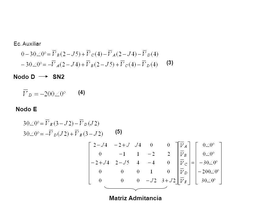 Ec. Auxiliar (3) Nodo DSN2 (4) Nodo E (5) Matriz Admitancia