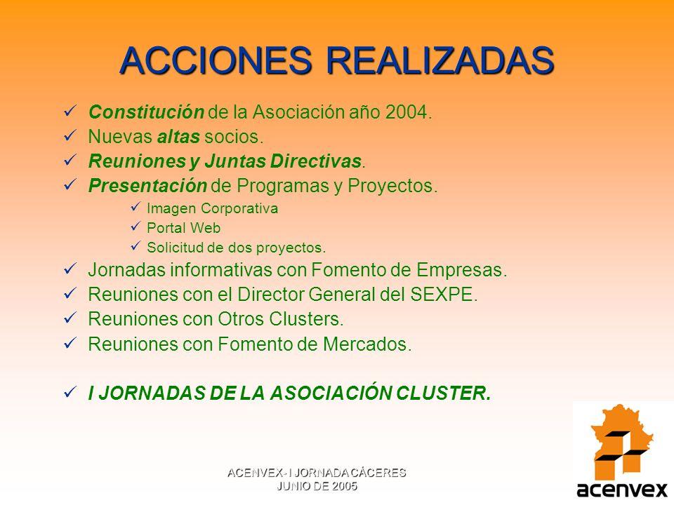 ACENVEX- I JORNADA CÁCERES JUNIO DE 2005 ACCIONES REALIZADAS Constitución de la Asociación año 2004.