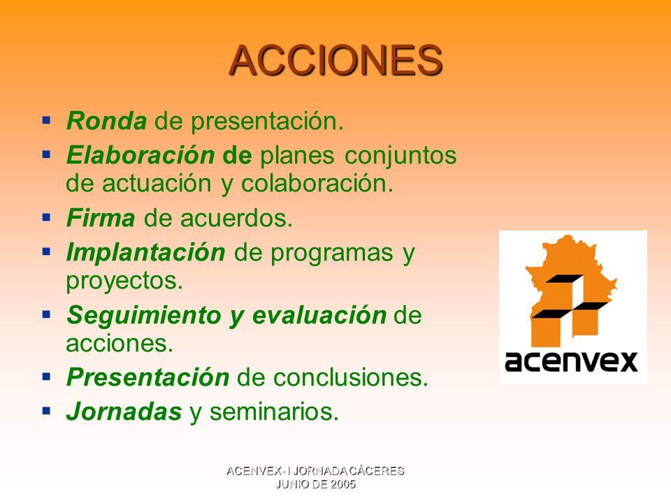 ACENVEX- I JORNADA CÁCERES JUNIO DE 2005 ACCIONES Ronda de presentación.