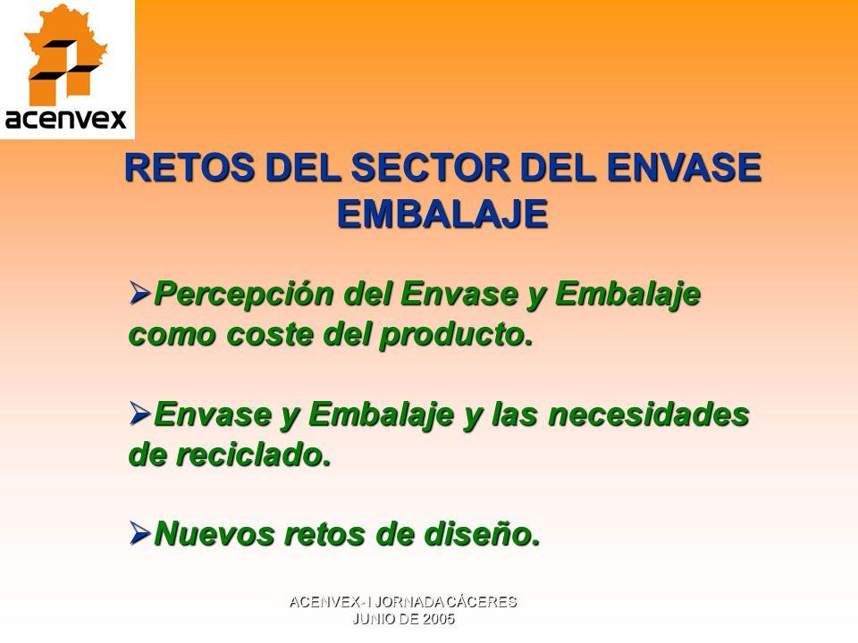 ACENVEX- I JORNADA CÁCERES JUNIO DE 2005 RETOS DEL SECTOR DEL ENVASE EMBALAJE Percepción del Envase y Embalaje como coste del producto.