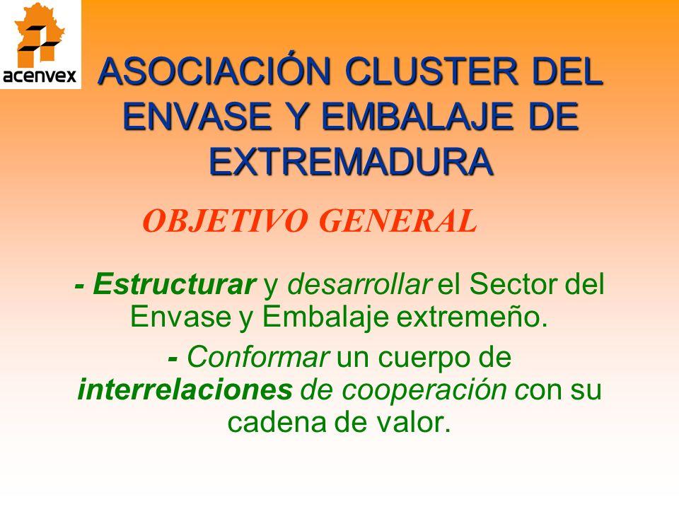 ASOCIACIÓN CLUSTER DEL ENVASE Y EMBALAJE DE EXTREMADURA - Estructurar y desarrollar el Sector del Envase y Embalaje extremeño.
