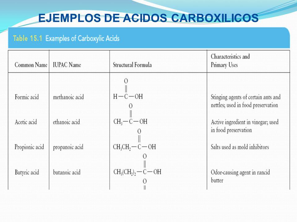 EJEMPLOS DE ACIDOS CARBOXILICOS