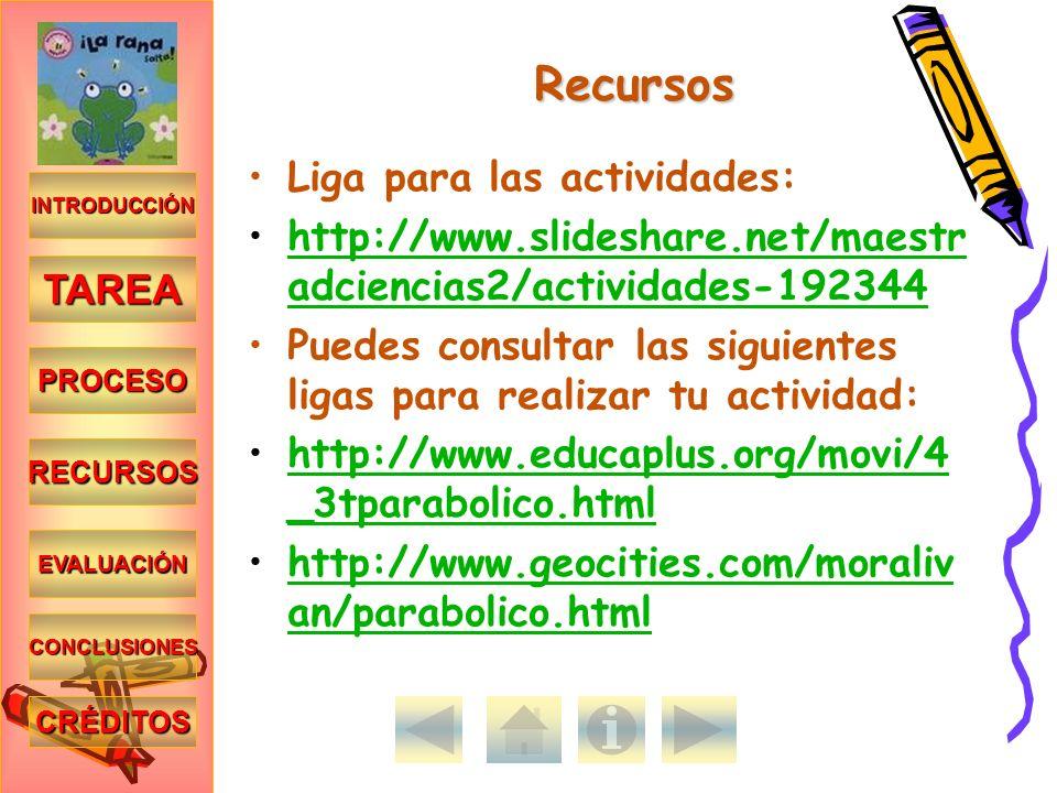 INTRODUCCIÓN TAREA PROCESO RECURSOS EVALUACIÓN CONCLUSIONES CRÉDITOS Recursos Liga para las actividades: http://www.slideshare.net/maestr adciencias2/