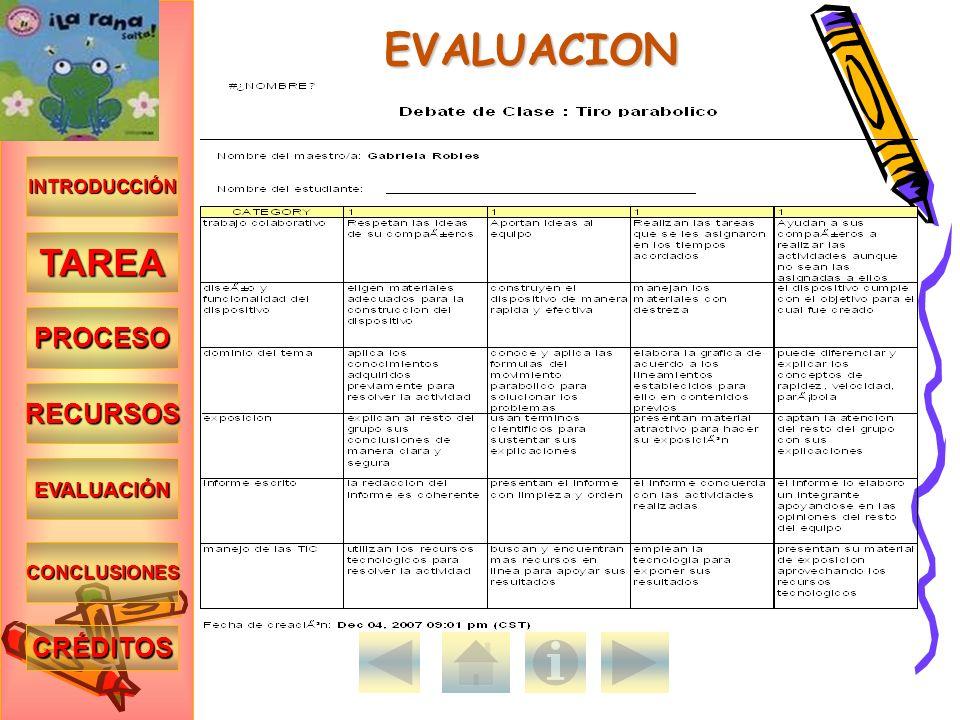 INTRODUCCIÓN TAREA PROCESO RECURSOS EVALUACIÓN CONCLUSIONES CRÉDITOS EVALUACION