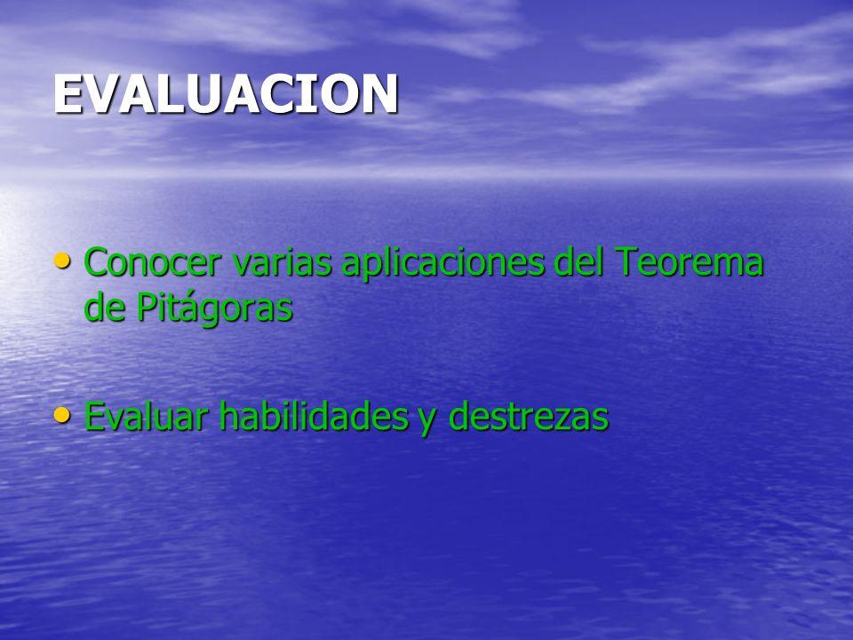 EVALUACION Conocer varias aplicaciones del Teorema de Pitágoras Conocer varias aplicaciones del Teorema de Pitágoras Evaluar habilidades y destrezas E