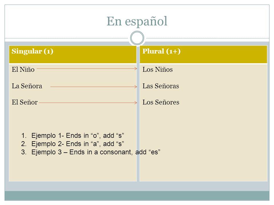 En español Singular (1) El Niño La Señora El Señor Plural (1+) Los Niños Las Señoras Los Señores 1.Ejemplo 1- Ends in o, add s 2.Ejemplo 2- Ends in a,