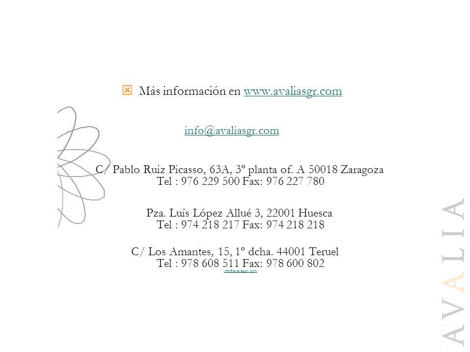 Más información en www.avaliasgr.comwww.avaliasgr.com info@avaliasgr.com C/ Pablo Ruiz Picasso, 63A, 3º planta of.