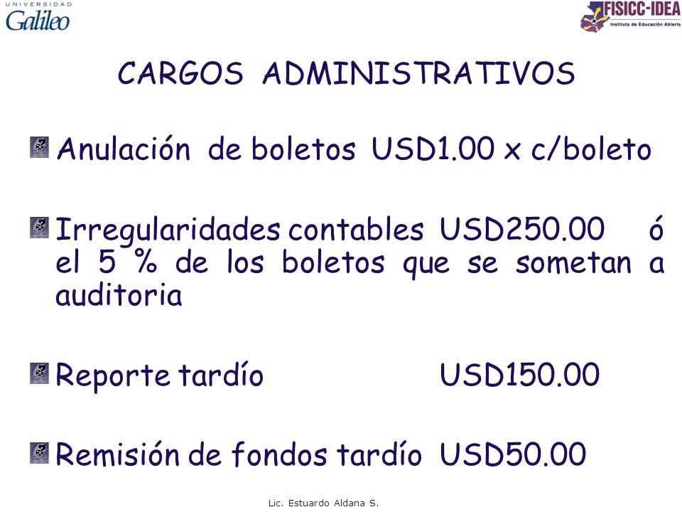 CARGOS ADMINISTRATIVOS Anulación de boletosUSD1.00 x c/boleto Irregularidades contablesUSD250.00 ó el 5 % de los boletos que se sometan a auditoria Re