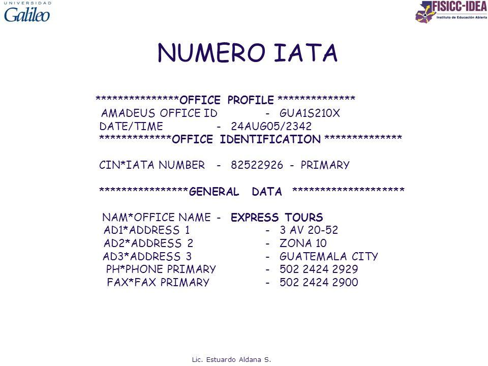 EJEMPLO ANULACION BOLETO SISTEMA RESERVACIONES Office number : 82988721 Page : 1 C STS AGT Doc No PNR Price Name =.===.=====.=============.====.======.========.=.============..