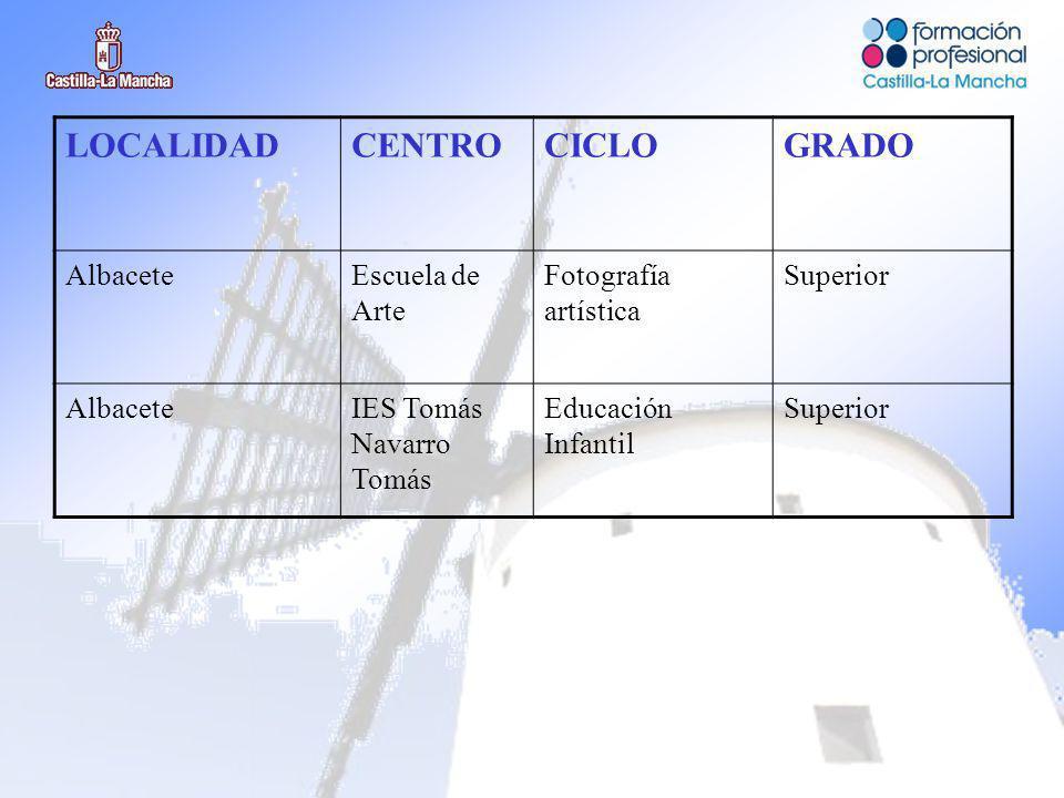 LOCALIDADCENTROCICLOGRADO AlbaceteEscuela de Arte Fotografía artística Superior AlbaceteIES Tomás Navarro Tomás Educación Infantil Superior