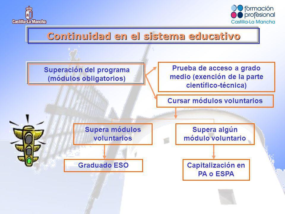 Implantación de PCPI en la provincia de Albacete para el curso 2008-2009 Programas de garantía social y programas de cualificación profesional inicial curso 2007-2008: 30 programas Programas de cualificación profesional inicial curso 2008-2009: 45 programas Nueva implantación: 15 programas Presupuesto: 178.300