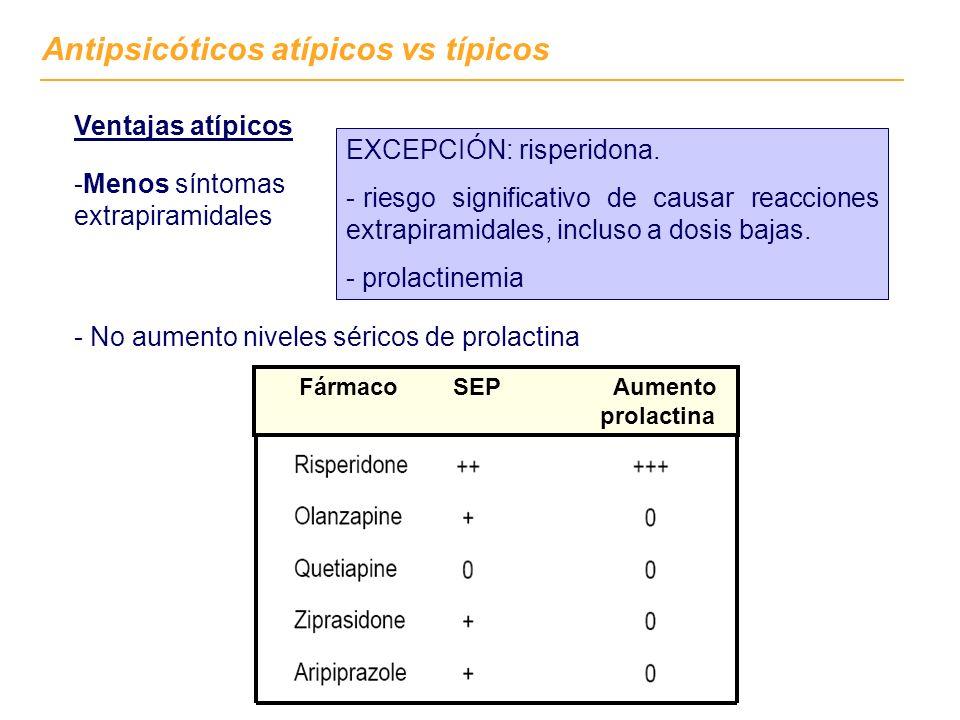 Fármaco SEP Aumento prolactina Efectos secundarios Fármaco SEP Aumento prolactina Antipsicóticos atípicos vs típicos Ventajas atípicos -Menos síntomas extrapiramidales - No aumento niveles séricos de prolactina EXCEPCIÓN: risperidona.