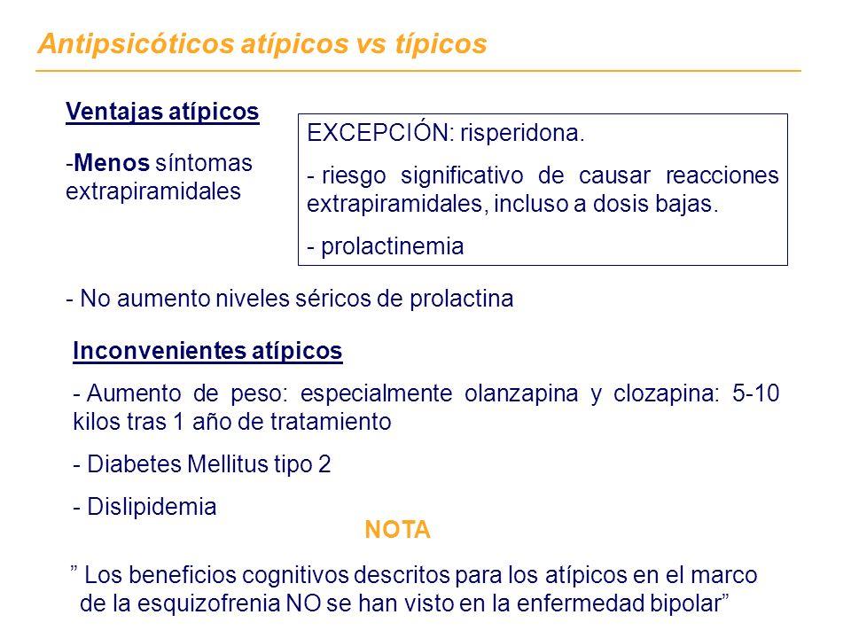 Antipsicóticos atípicos vs típicos Ventajas atípicos -Menos síntomas extrapiramidales - No aumento niveles séricos de prolactina NOTA Los beneficios cognitivos descritos para los atípicos en el marco de la esquizofrenia NO se han visto en la enfermedad bipolar EXCEPCIÓN: risperidona.