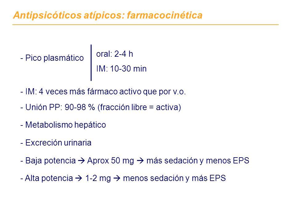 Antipsicóticos atípicos: farmacocinética - Pico plasmático - IM: 4 veces más fármaco activo que por v.o. - Unión PP: 90-98 % (fracción libre = activa)