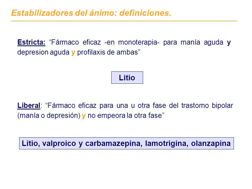 Liberal: Fármaco eficaz para una u otra fase del trastorno bipolar (manía o depresión) y no empeora la otra fase Estricta: Fármaco eficaz -en monotera