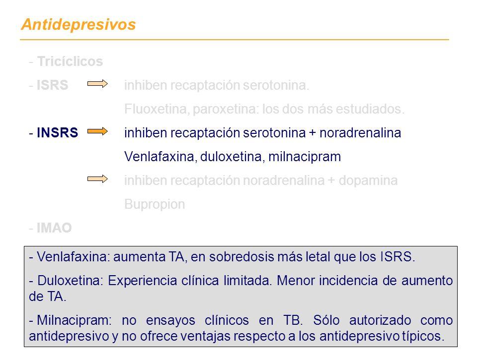 - Tricíclicos - ISRSinhiben recaptación serotonina. Fluoxetina, paroxetina: los dos más estudiados. - INSRSinhiben recaptación serotonina + noradrenal