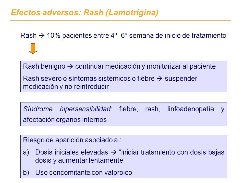 Riesgo de aparición asociado a : a)Dosis iniciales elevadas iniciar tratamiento con dosis bajas dosis y aumentar lentamente b)Uso concomitante con valproico Rash 10% pacientes entre 4ª- 6ª semana de inicio de tratamiento Rash benigno continuar medicación y monitorizar al paciente Rash severo o síntomas sistémicos o fiebre suspender medicación y no reintroducir Síndrome hipersensibilidad: fiebre, rash, linfoadenopatía y afectación órganos internos Efectos adversos: Rash (Lamotrigina)