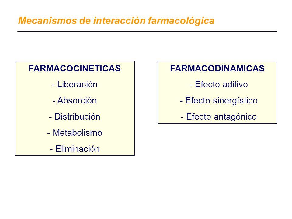 Mecanismos de interacción farmacológica FARMACOCINETICAS - Liberación - Absorción - Distribución - Metabolismo - Eliminación FARMACODINAMICAS - Efecto aditivo - Efecto sinergístico - Efecto antagónico