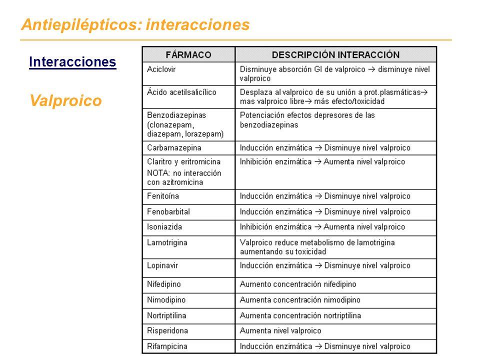 Interacciones Antiepilépticos: interacciones Valproico