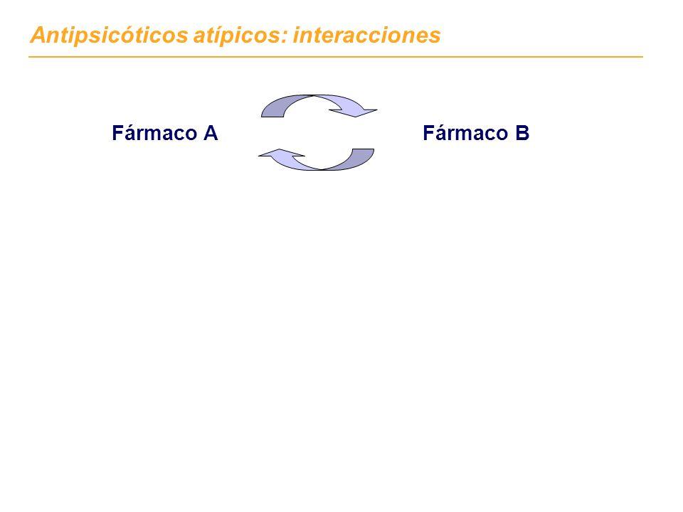 Fármaco A Fármaco B Antipsicóticos atípicos: interacciones