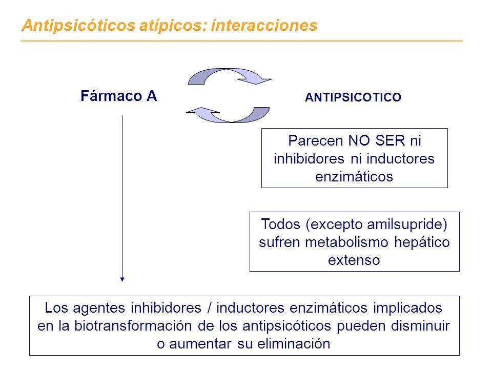 ANTIPSICOTICO Fármaco A Parecen NO SER ni inhibidores ni inductores enzimáticos Todos (excepto amilsupride) sufren metabolismo hepático extenso Los agentes inhibidores / inductores enzimáticos implicados en la biotransformación de los antipsicóticos pueden disminuir o aumentar su eliminación Antipsicóticos atípicos: interacciones