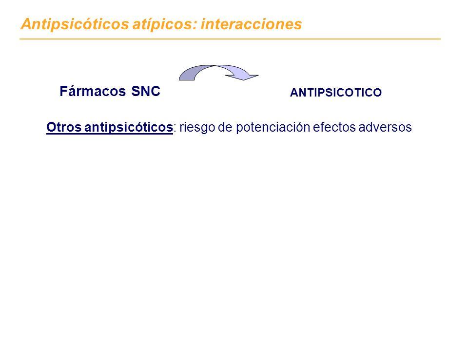 ANTIPSICOTICO Fármacos SNC Otros antipsicóticos: riesgo de potenciación efectos adversos Antipsicóticos atípicos: interacciones