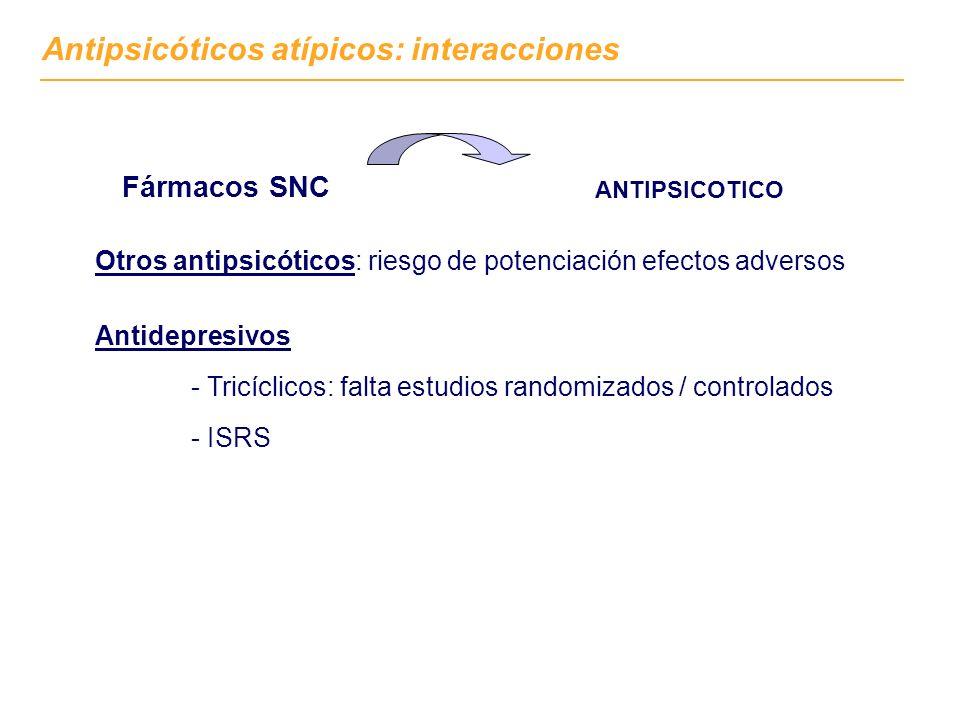 ANTIPSICOTICO Fármacos SNC Otros antipsicóticos: riesgo de potenciación efectos adversos Antidepresivos - Tricíclicos: falta estudios randomizados / controlados - ISRS Antipsicóticos atípicos: interacciones